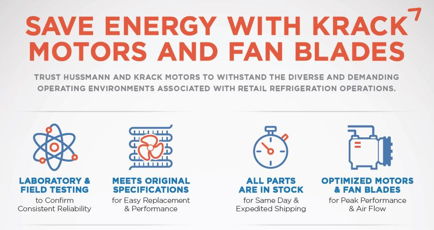 Save Energy with Krack Motors and Fan Blades